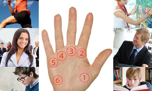 Lòng bàn tay tiết lộ tài năng tiềm ẩn của bạn - VnExpress iOne
