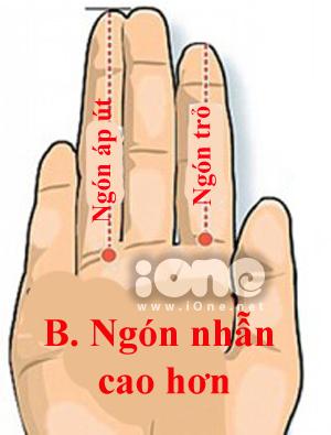 ban-co-bo-nao-cua-dan-ong-hay-phu-nu-1