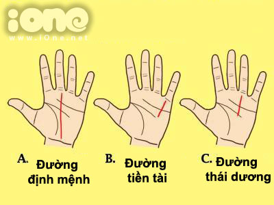 3-duong-chi-tay-mang-lai-so-suong-cho-ban