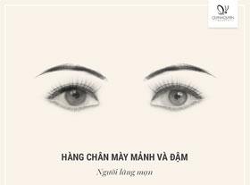 soi-long-may-doan-van-menh-va-tinh-cach-7