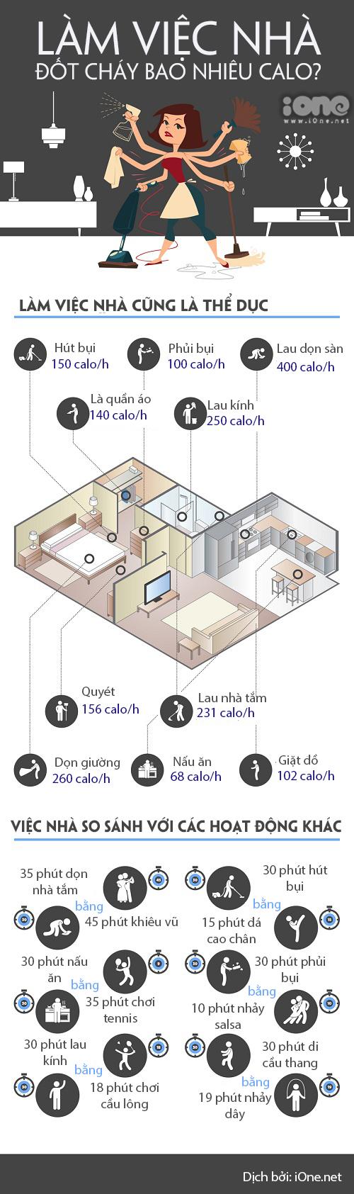 housework900-8949-1402466091.jpg