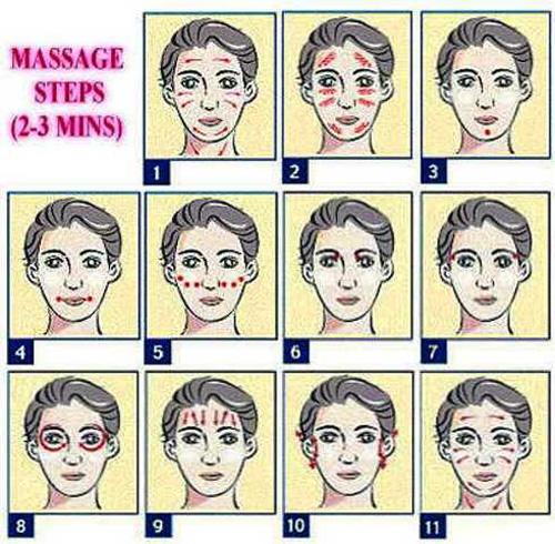 Bà Chizu còn nghiên cứu và hướng dẫn các phương pháp massage để giải quyết các vấn đề khác nhau của da mặt