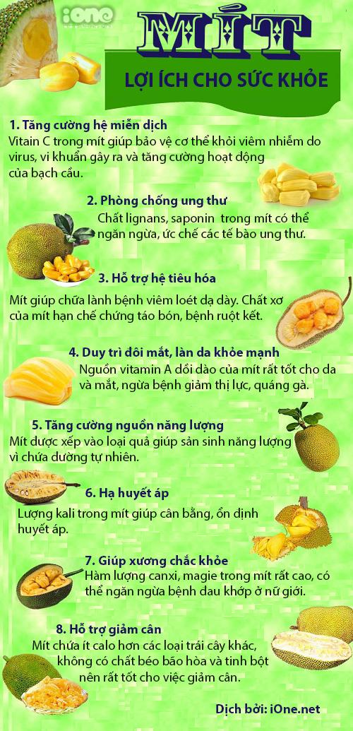 jackfruit-infographic-5781-1406260438.jp