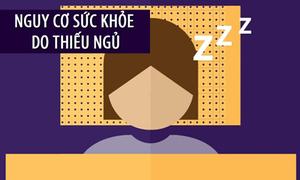 10 căn bệnh siêu đáng sợ do thiếu ngủ