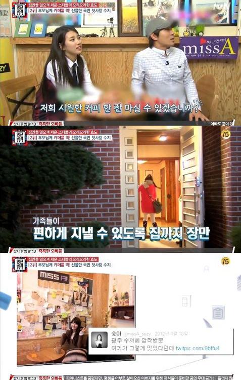 Sao Hàn báo hiếu bố mẹ bằng khối tài sản kếch xù sau khi đạt được thành công