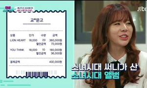 Sunny phải tự bỏ tiền túi mua album của chính mình