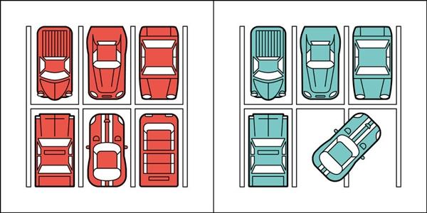 Có hai kiểu người thông qua thói quen đỗ xe: đỗ ngay ngắn và