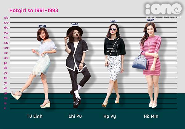 chieu-cao-cua-hot-girl-2-9972-4892-8660-