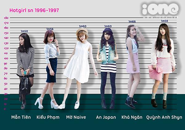 chieu-cao-cua-hot-girl-3-6471-5155-3366-