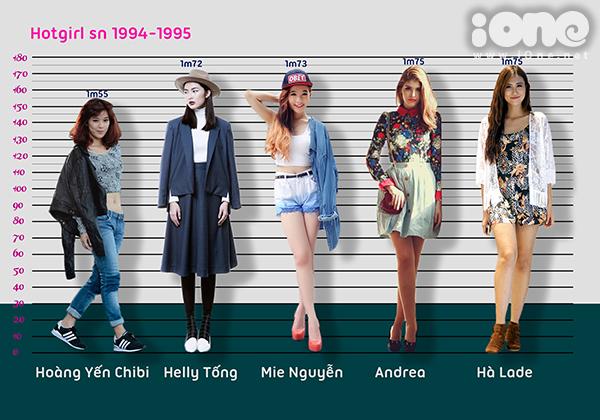 chieu-cao-cua-hot-girl-4-4954-7982-1645-