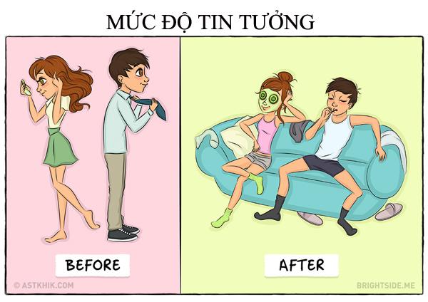 chung-ta-thay-doi-nhu-the-nao-sau-khi-ket-hon-3