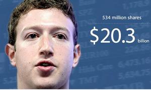 Tướng nam giới có số tỷ phú