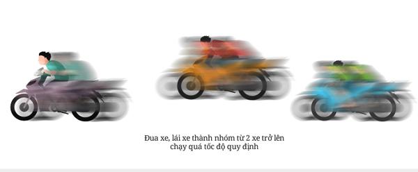tu-1-8-ban-se-bi-tich-thu-xe-neu-lai-theo-cac-cach-mao-hiem-sau-3