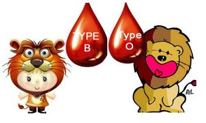 Tính cách của Sư Tử theo nhóm máu