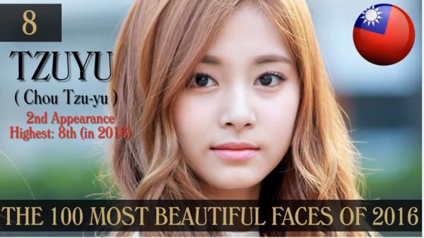 Tzuyu xếp hạng 8 trong Top 100 gương mặt đẹp nhất thế giới năm nay.