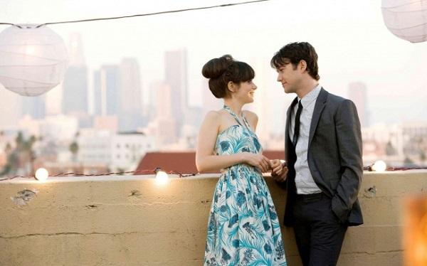 8 cách kiểm chứng chàng có yêu bạn thật lòng hay không