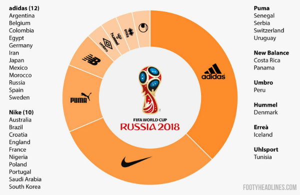 world-cup-kit-battle-152824366-1767-6320-1528873054.jpg