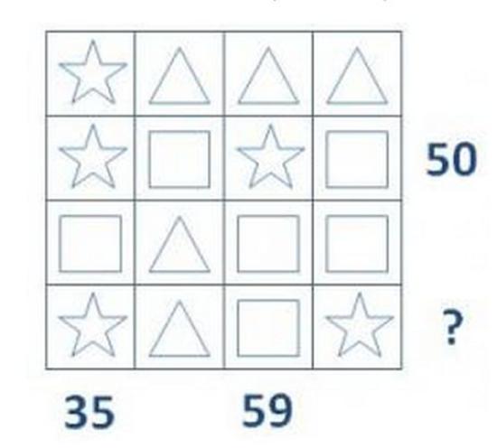 10 câu hỏi IQ thách đố trí thông minh của bạn - 2