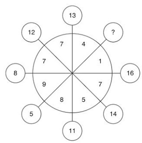 10 câu hỏi IQ thách đố trí thông minh của bạn - 6