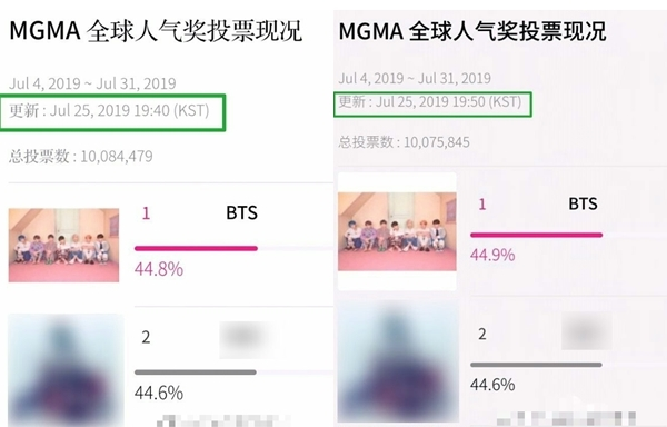Cuộc cạnh tranh của fan BTS và EXO trong phần bình chọn tại MGMA năm nay diễn ra rất quyết liệt.